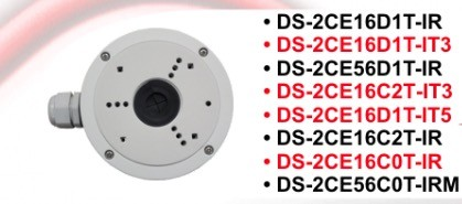Nosac Kamere / Spojna kutija IP66 - Alumini i silikonska brtva